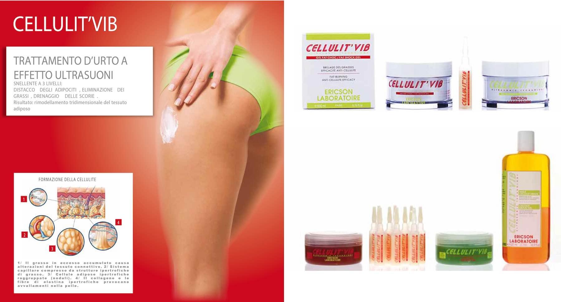 Jerà Beauty - Body - Ericson - Laboratoire-cellulit'vib
