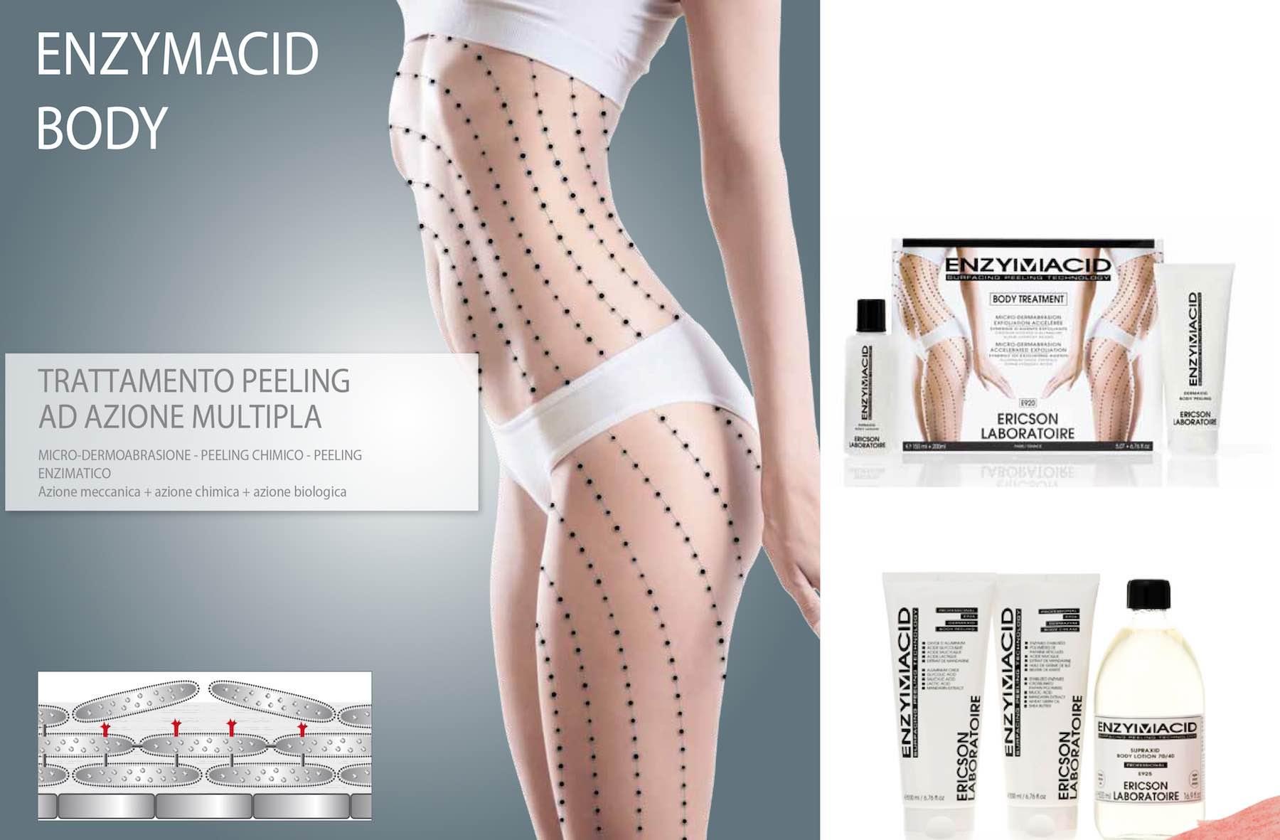 Jerà Beauty - Body - Ericson - Laboratoire-enzymacid body
